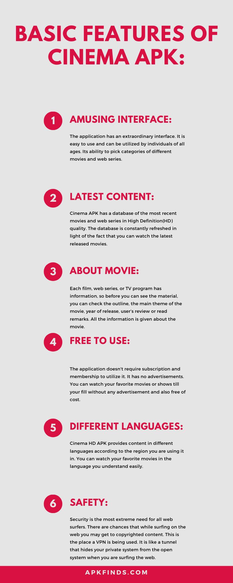 cinema apk infographics